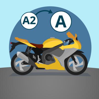 Formation passerelle permis A2 vers permis A